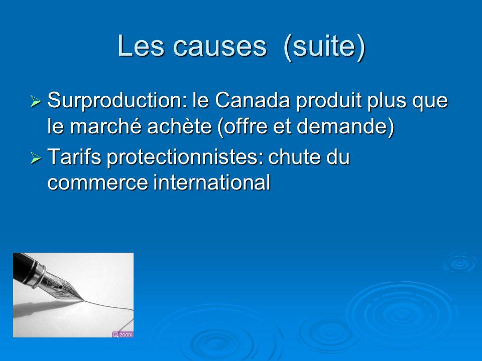 Les causes (suite) Surproduction: le Canada produit plus que le marché achète (offre et demande)