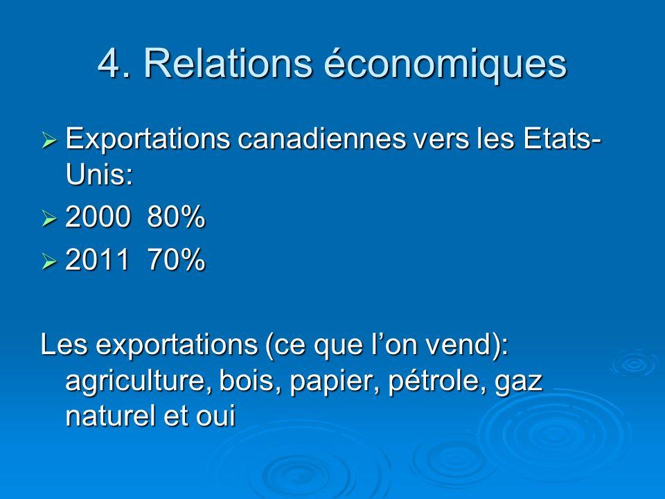 4. Relations économiques