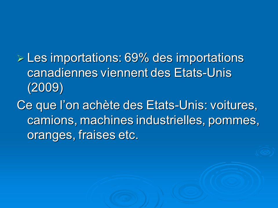 Les importations: 69% des importations canadiennes viennent des Etats-Unis (2009)