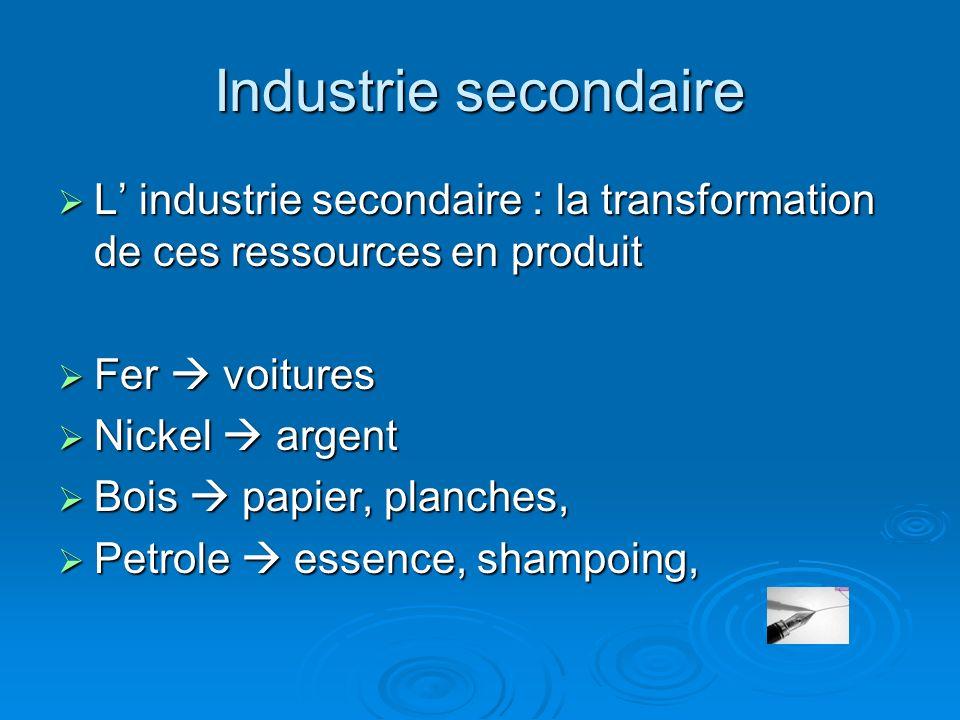 Industrie secondaire L' industrie secondaire : la transformation de ces ressources en produit. Fer  voitures.