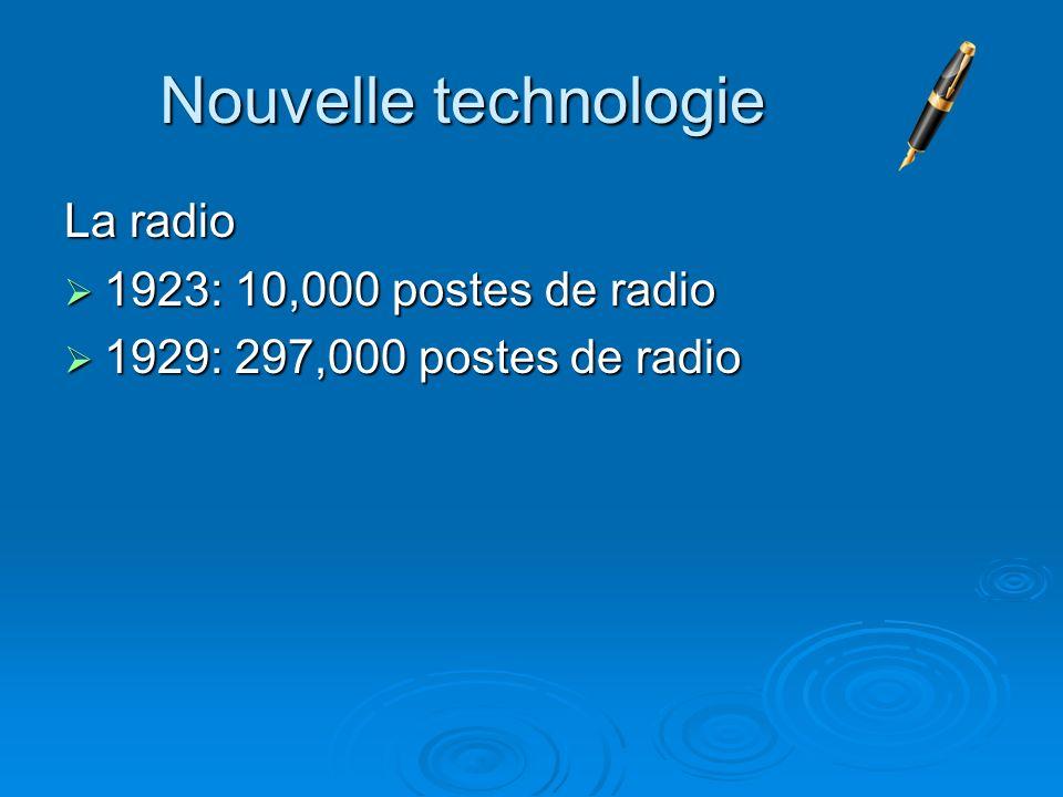 Nouvelle technologie La radio 1923: 10,000 postes de radio