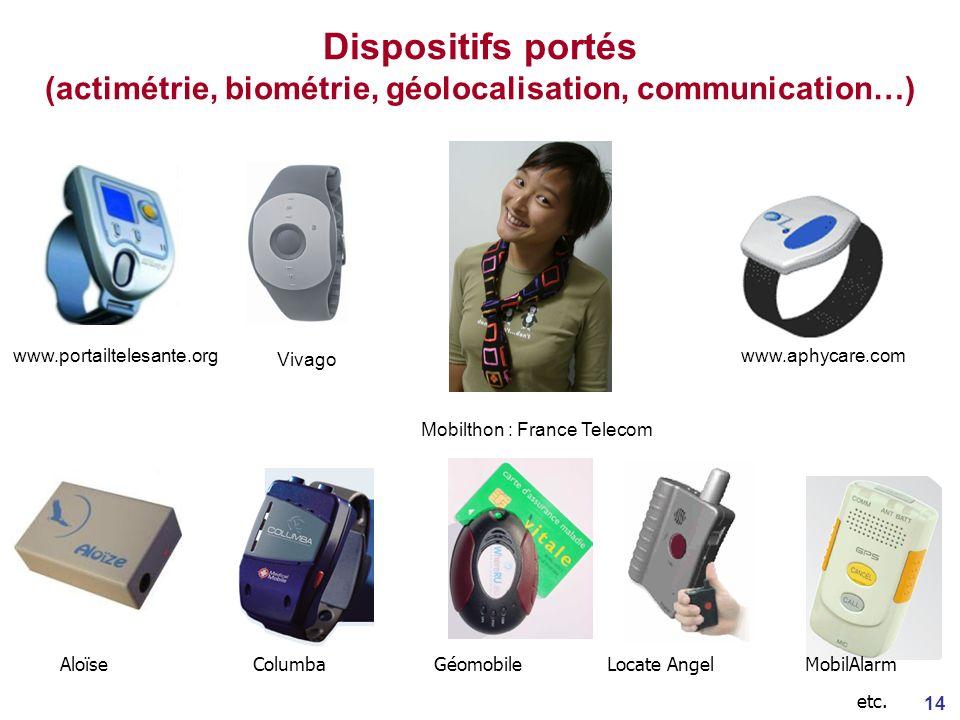 Dispositifs portés (actimétrie, biométrie, géolocalisation, communication…)