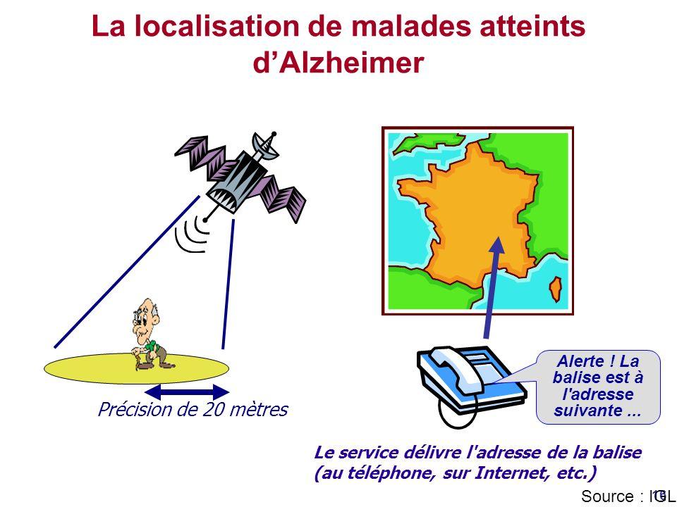 La localisation de malades atteints d'Alzheimer