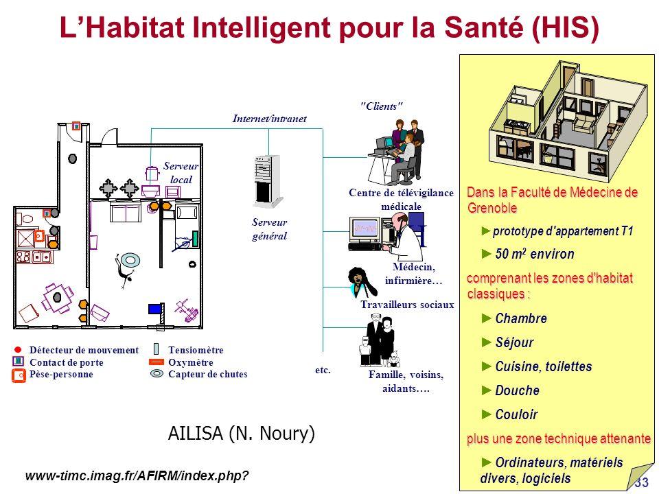 L'Habitat Intelligent pour la Santé (HIS)