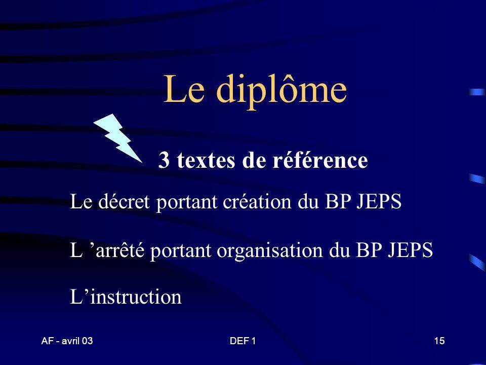 Le diplôme 3 textes de référence Le décret portant création du BP JEPS