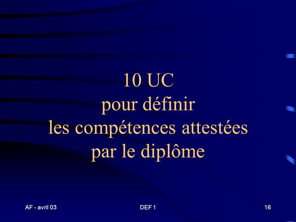 10 UC pour définir les compétences attestées par le diplôme