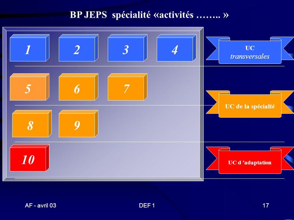 BP JEPS spécialité «activités …….. »