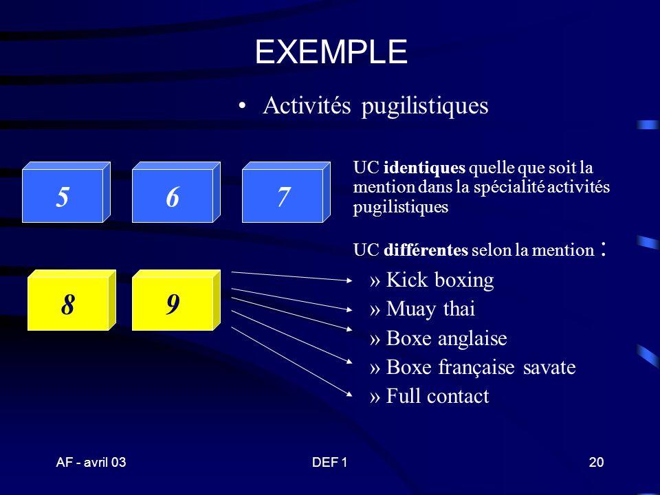 EXEMPLE 5 6 7 8 9 Activités pugilistiques Kick boxing Muay thai