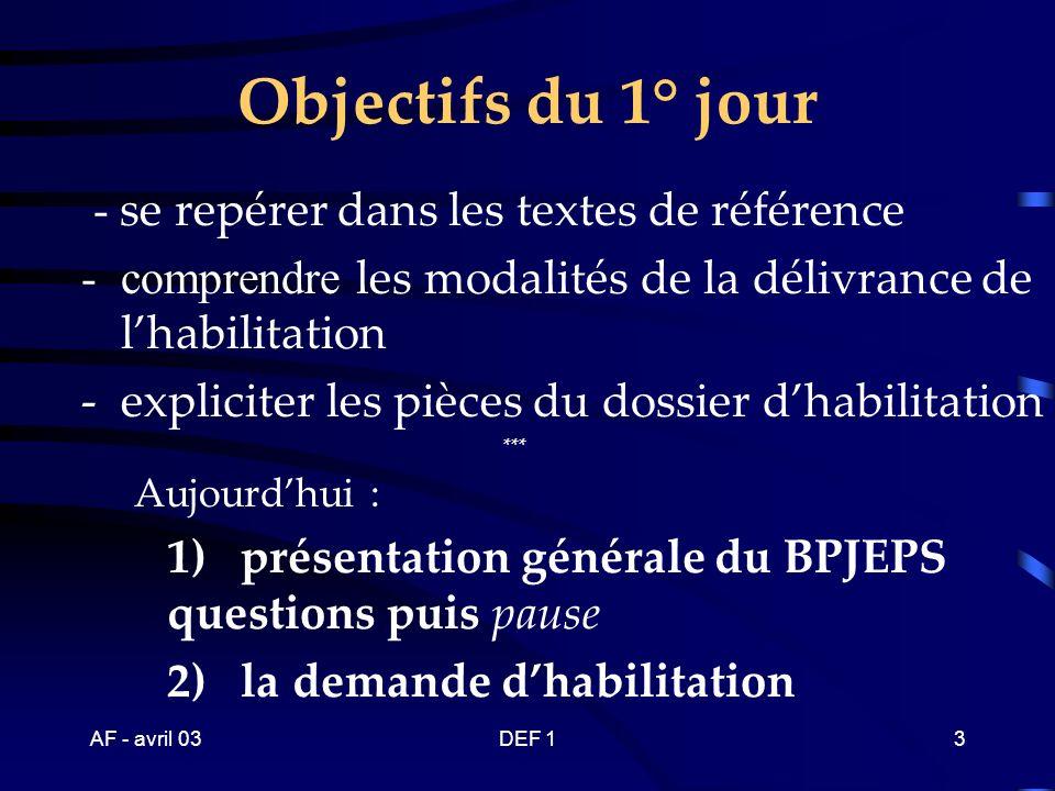 Objectifs du 1° jour - se repérer dans les textes de référence