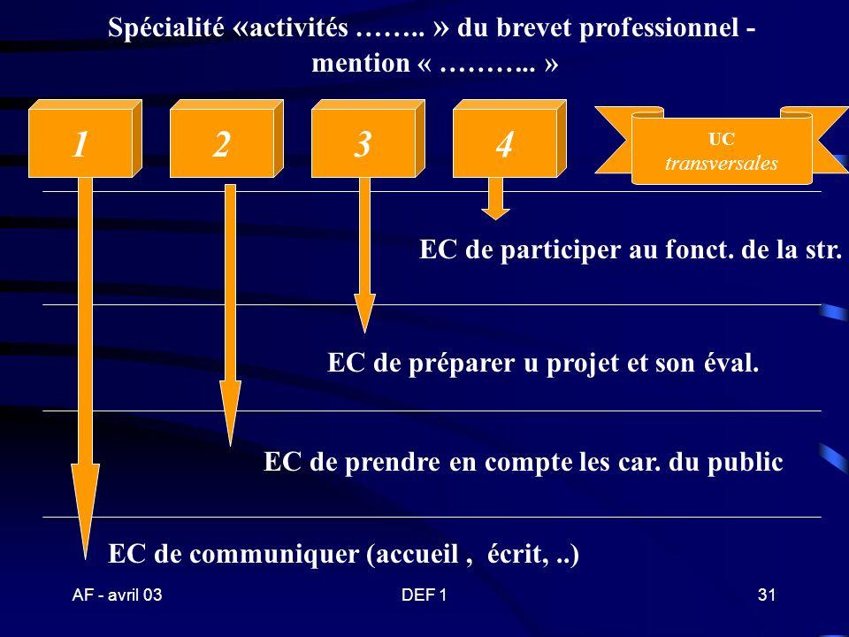 Spécialité «activités …….. » du brevet professionnel - mention « ……….. »
