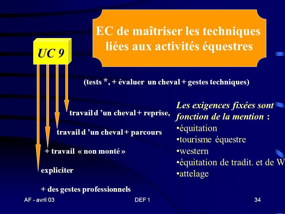 EC de maîtriser les techniques liées aux activités équestres