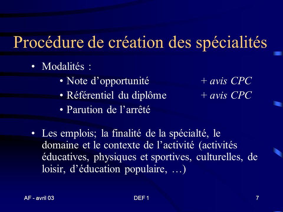 Procédure de création des spécialités
