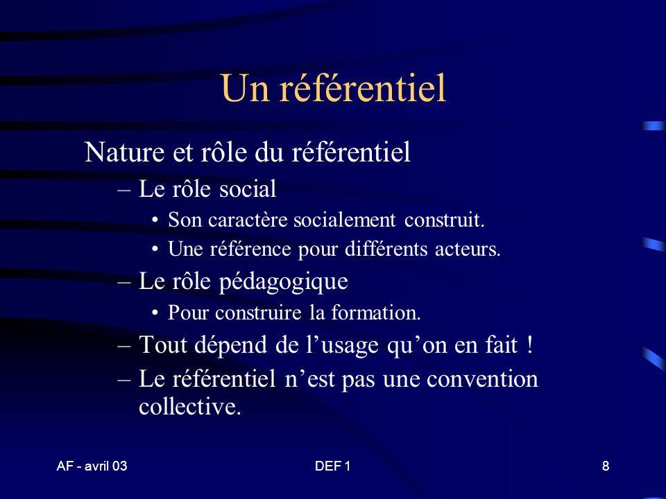 Un référentiel Nature et rôle du référentiel Le rôle social