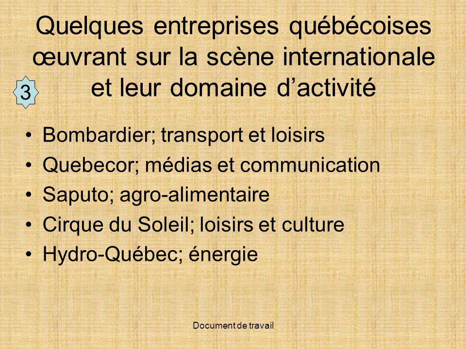 Quelques entreprises québécoises œuvrant sur la scène internationale et leur domaine d'activité