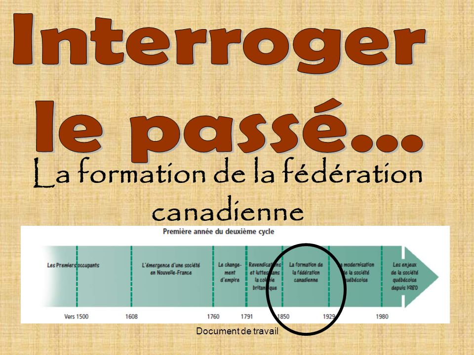 La formation de la fédération canadienne