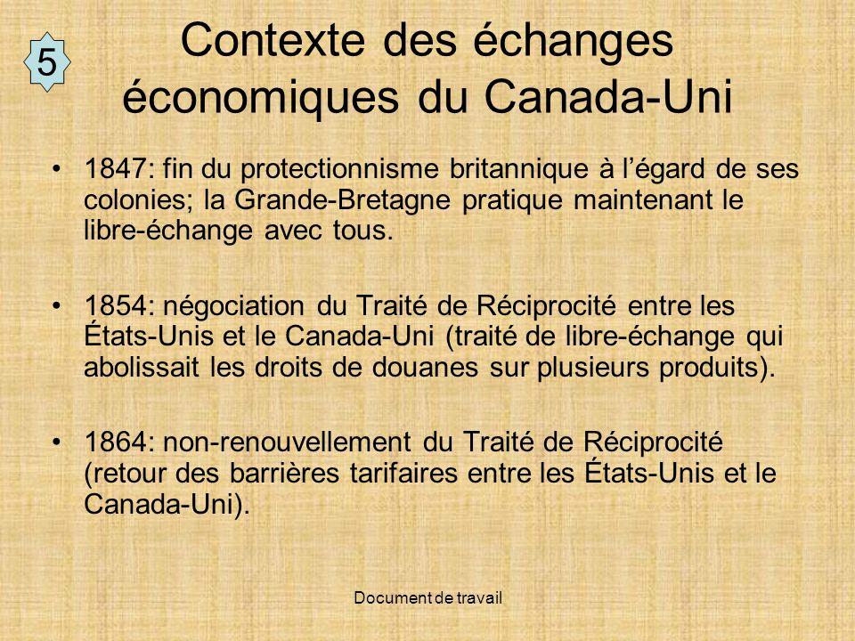 Contexte des échanges économiques du Canada-Uni