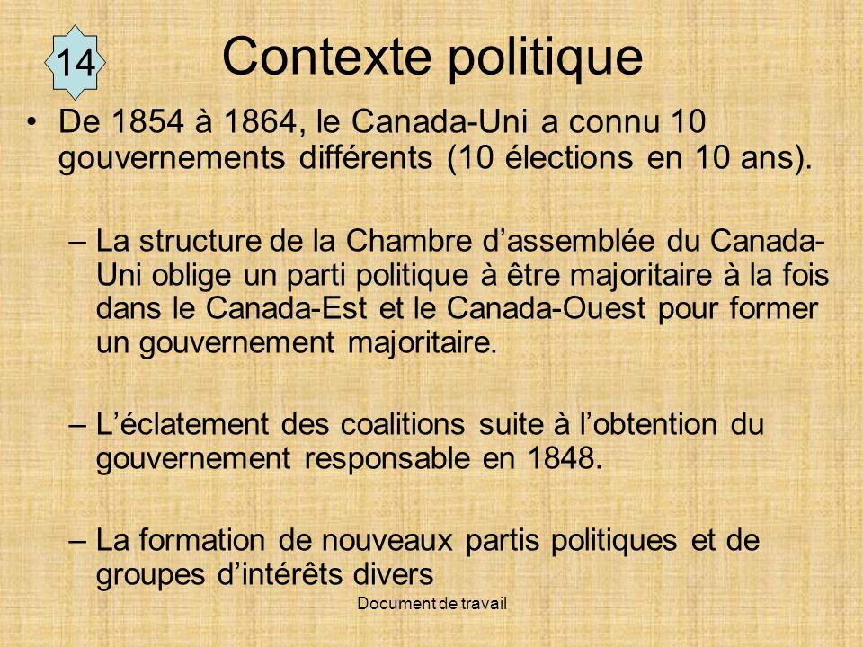 Contexte politique 14. De 1854 à 1864, le Canada-Uni a connu 10 gouvernements différents (10 élections en 10 ans).