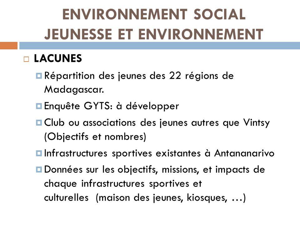 ENVIRONNEMENT SOCIAL JEUNESSE ET ENVIRONNEMENT