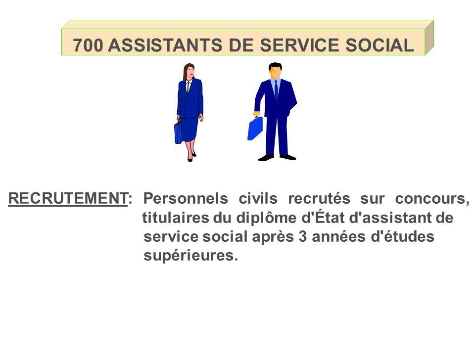 700 ASSISTANTS DE SERVICE SOCIAL