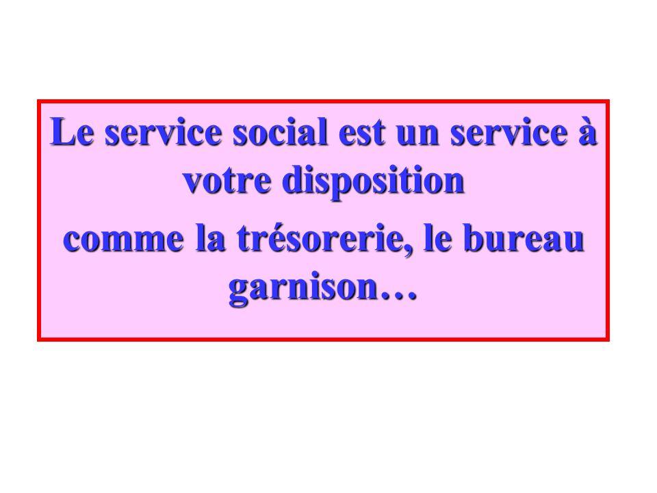 Le service social est un service à votre disposition