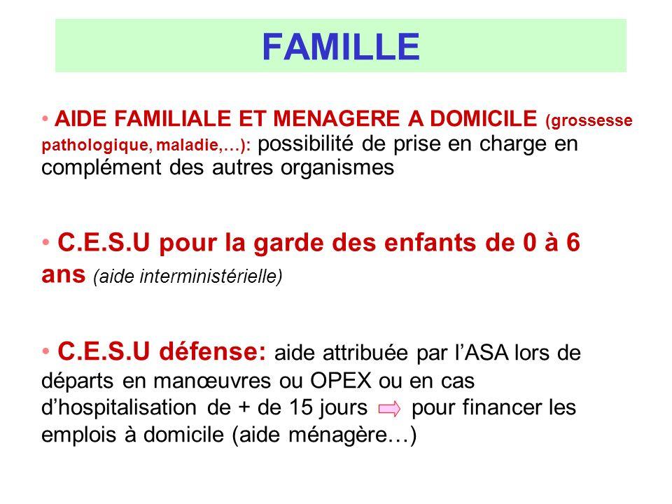FAMILLE AIDE FAMILIALE ET MENAGERE A DOMICILE (grossesse pathologique, maladie,…): possibilité de prise en charge en complément des autres organismes.