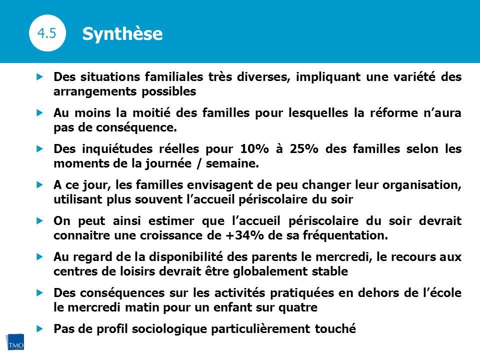 Synthèse 4.5. Des situations familiales très diverses, impliquant une variété des arrangements possibles.
