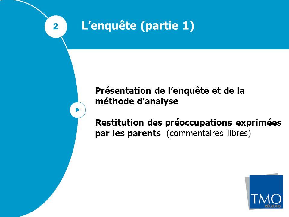 L'enquête (partie 1) 2. Présentation de l'enquête et de la méthode d'analyse.