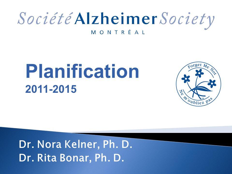 Dr. Nora Kelner, Ph. D. Dr. Rita Bonar, Ph. D.