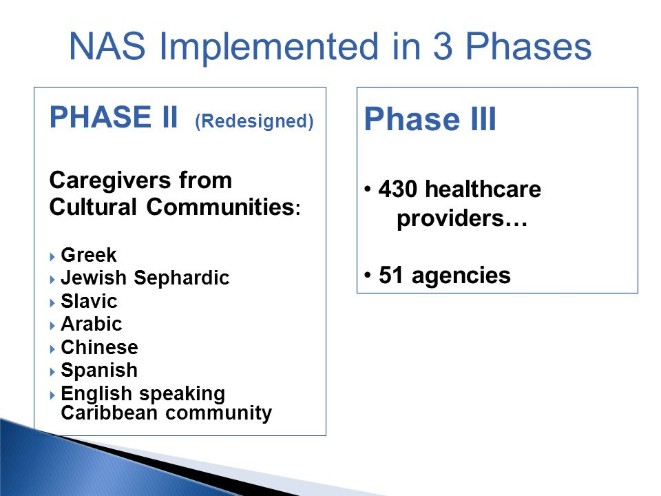 NAS Implemented in 3 Phases