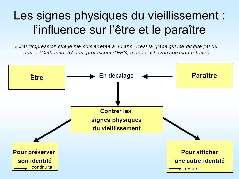 Les signes physiques du vieillissement : l'influence sur l'être et le paraître