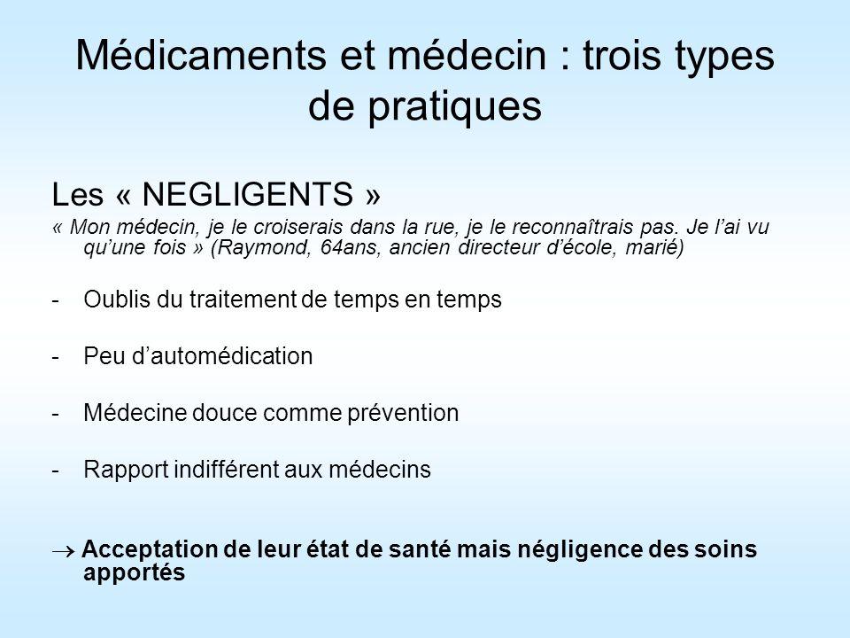 Médicaments et médecin : trois types de pratiques