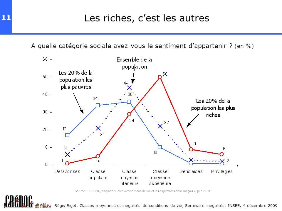 Les riches, c'est les autres