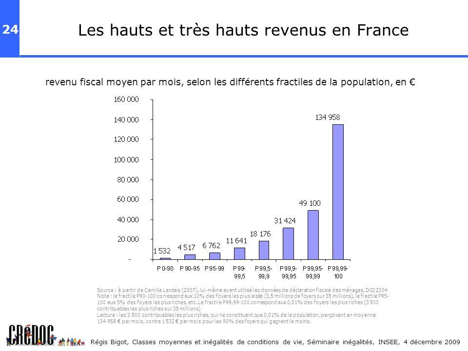 Les hauts et très hauts revenus en France