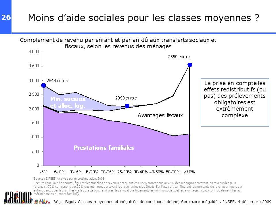 Moins d'aide sociales pour les classes moyennes