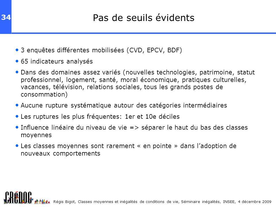 Pas de seuils évidents 3 enquêtes différentes mobilisées (CVD, EPCV, BDF) 65 indicateurs analysés.