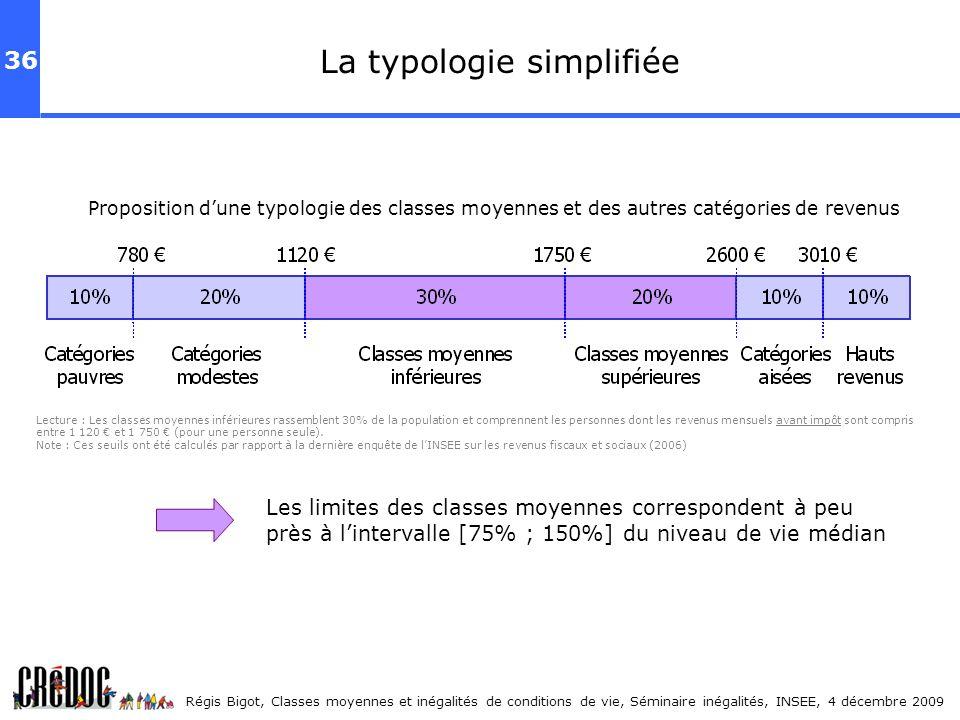 La typologie simplifiée