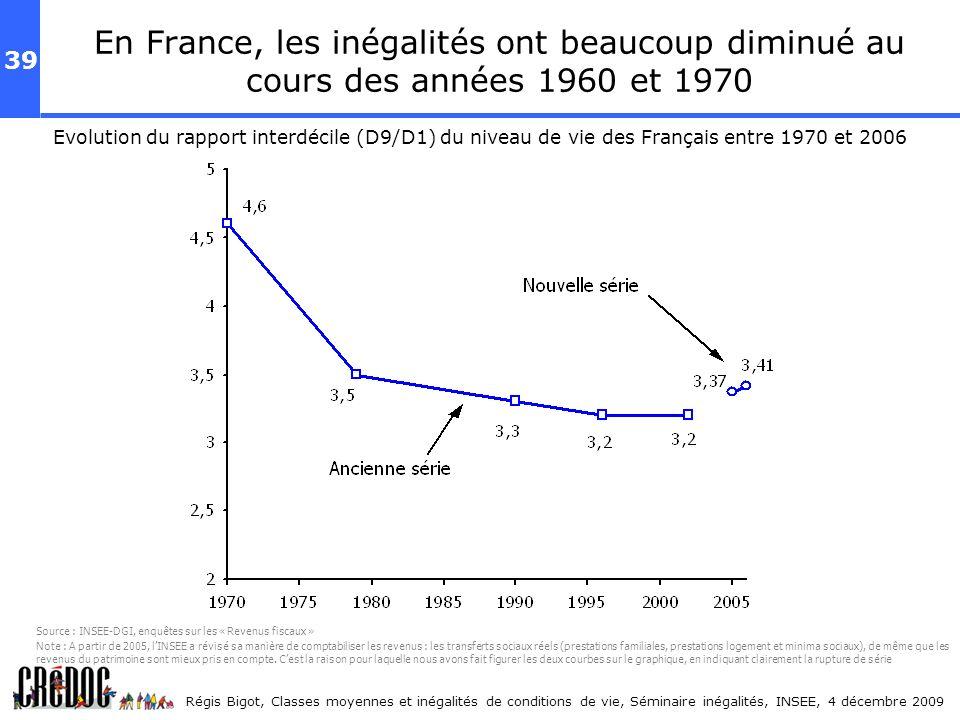 En France, les inégalités ont beaucoup diminué au cours des années 1960 et 1970