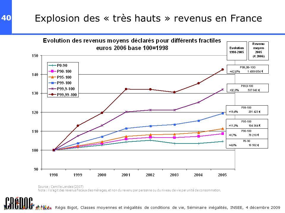 Explosion des « très hauts » revenus en France