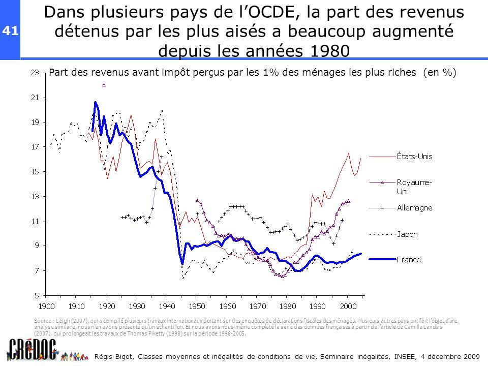 Dans plusieurs pays de l'OCDE, la part des revenus détenus par les plus aisés a beaucoup augmenté depuis les années 1980