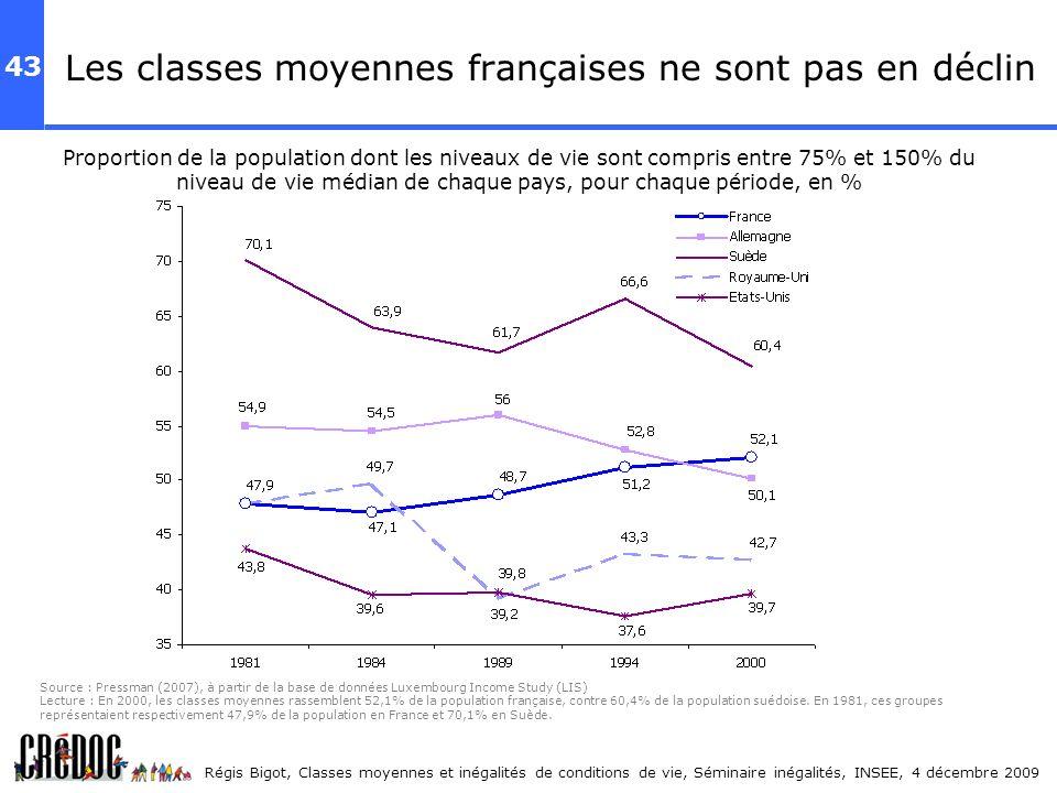 Les classes moyennes françaises ne sont pas en déclin