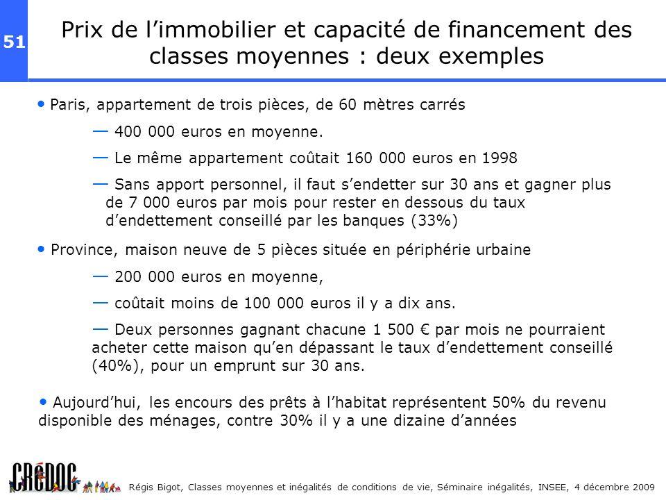 Prix de l'immobilier et capacité de financement des classes moyennes : deux exemples