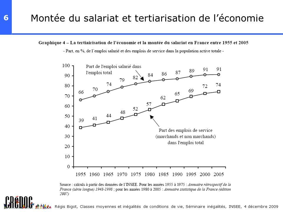 Montée du salariat et tertiarisation de l'économie