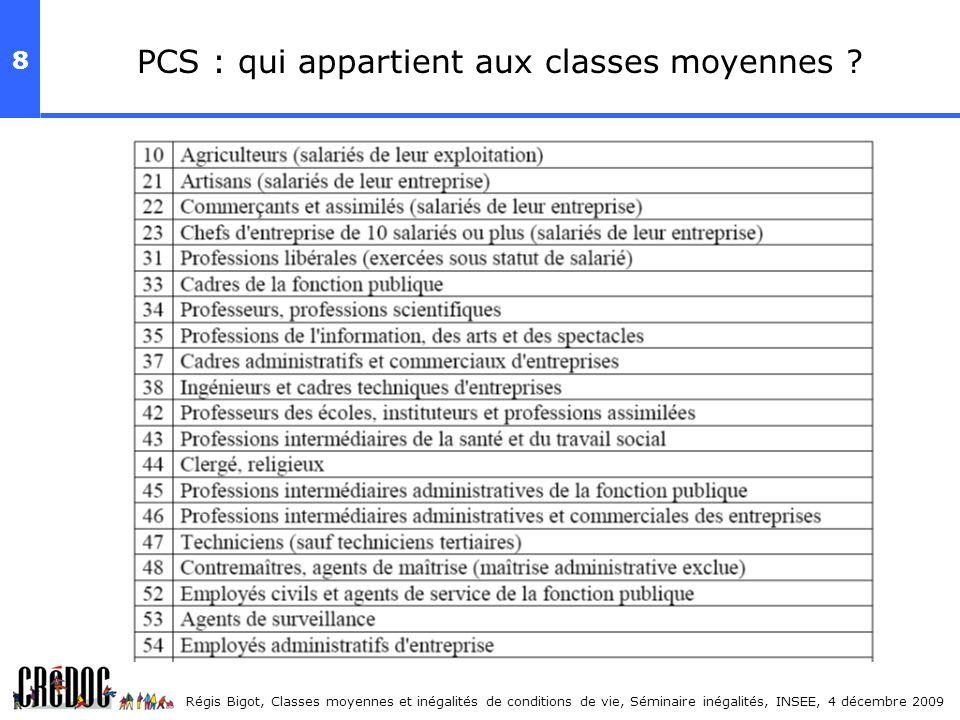 PCS : qui appartient aux classes moyennes