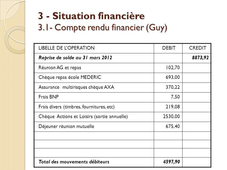 3 - Situation financière 3.1- Compte rendu financier (Guy)