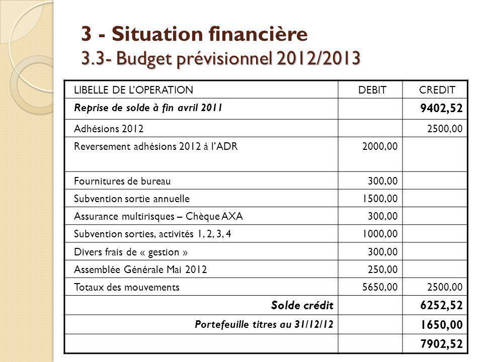 3 - Situation financière 3.3- Budget prévisionnel 2012/2013