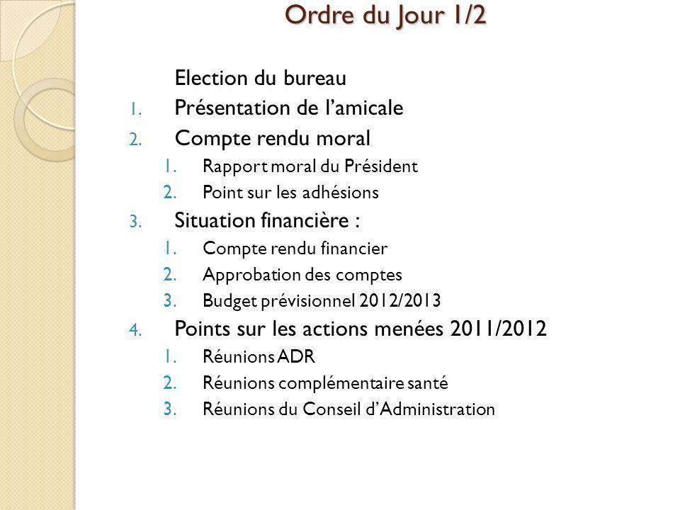 Ordre du Jour 1/2 Election du bureau Présentation de l'amicale