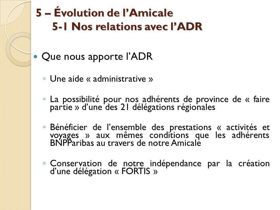 5 – Évolution de l'Amicale 5-1 Nos relations avec l'ADR