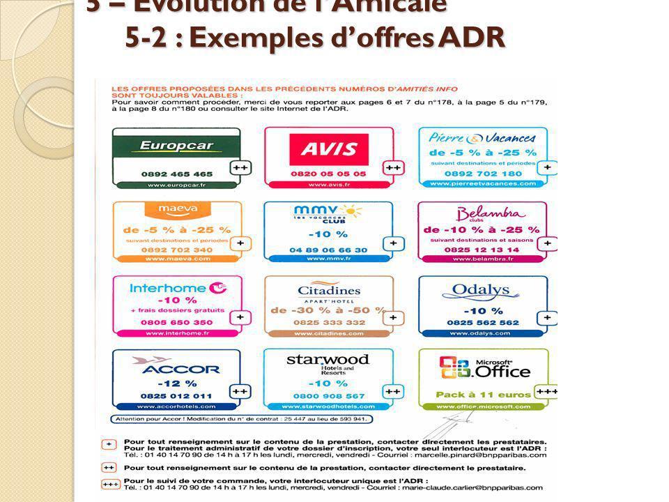 5 – Évolution de l'Amicale 5-2 : Exemples d'offres ADR