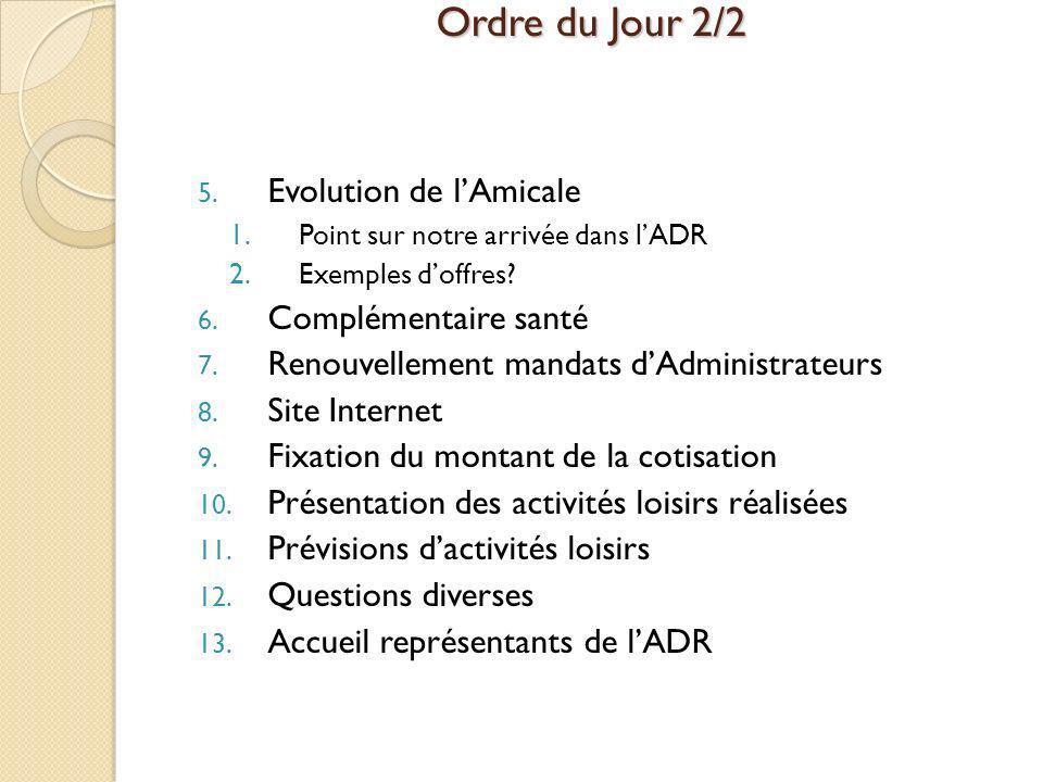 Ordre du Jour 2/2 Evolution de l'Amicale Complémentaire santé