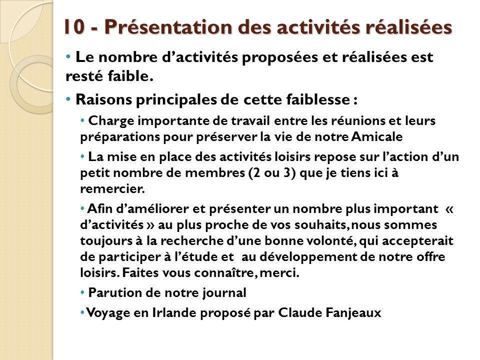 10 - Présentation des activités réalisées